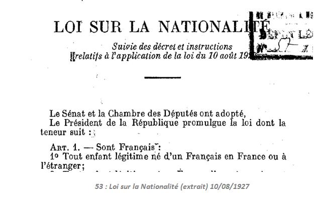 1927 loi nationalité
